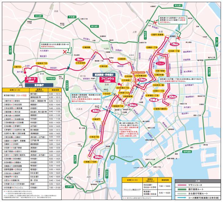東京マラソン交通規制2019